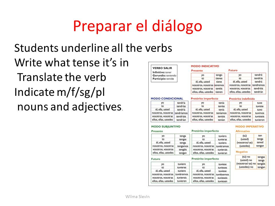 Preparar el diálogo Students underline all the verbs Write what tense it's in Translate the verb Indicate m/f/sg/pl nouns and adjectives.