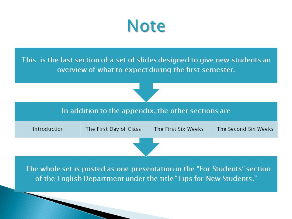 The whole set is posted as one presentation in the For Students section of the English Department under the title Tips for New Students. In addition to the appendix, the other sections are IntroductionThe First Day of ClassThe First Six Weeks The Second Six Weeks This is the last section of a set of slides designed to give new students an overview of what to expect during the first semester.
