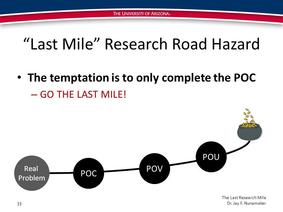 Last Mile Research Road Hazard The temptation is to only complete the POC – GO THE LAST MILE.