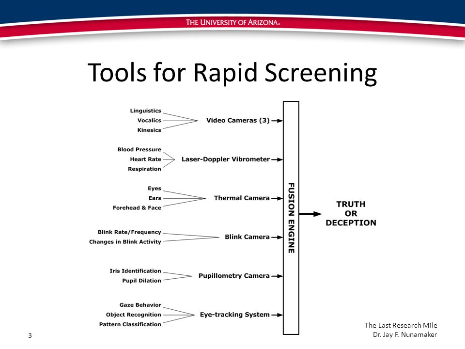 Tools for Rapid Screening 3 The Last Research Mile Dr. Jay F. Nunamaker