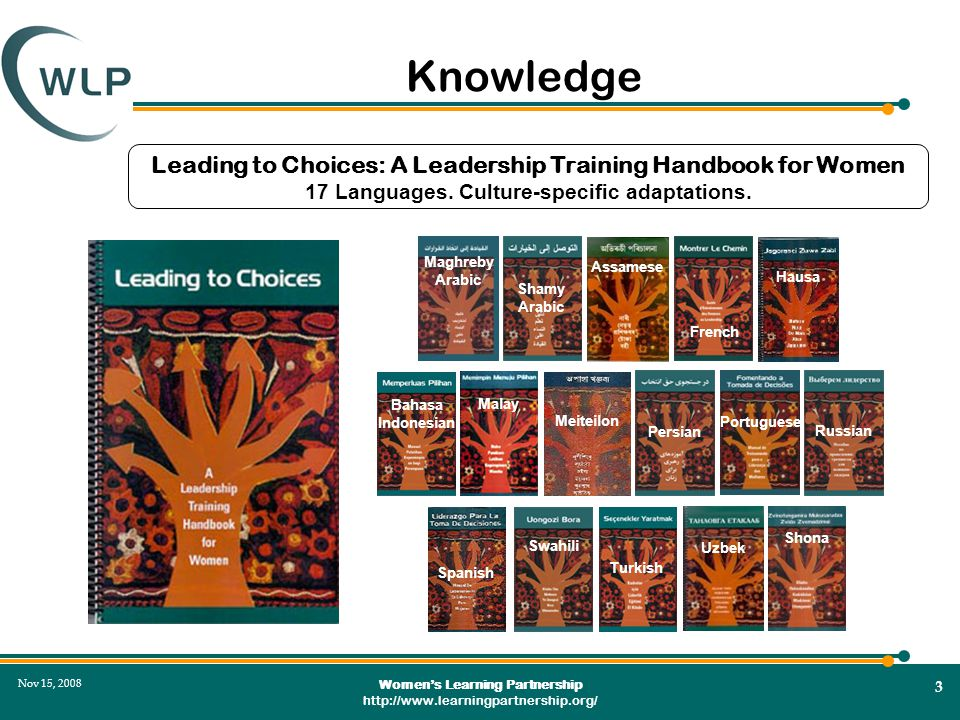 Women's Learning Partnership http://www.learningpartnership.org/ 3 Nov 15, 2008 Knowledge Leading to Choices: A Leadership Training Handbook for Women 17 Languages.