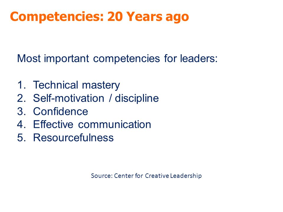 Competencies: 20 Years ago Most important competencies for leaders: 1.Technical mastery 2.Self-motivation / discipline 3.Confidence 4.Effective communication 5.Resourcefulness Source: Center for Creative Leadership