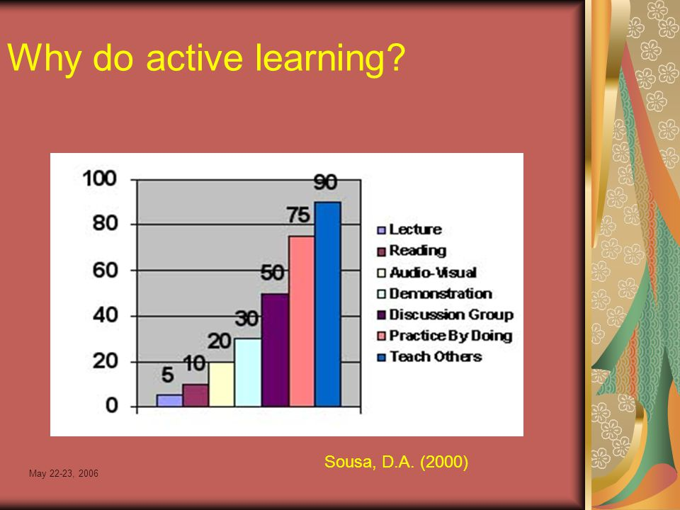 May 22-23, 2006 Why do active learning Sousa, D.A. (2000)