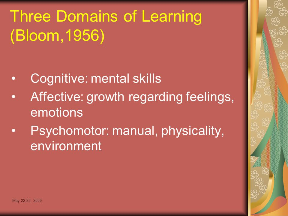 May 22-23, 2006 Three Domains of Learning (Bloom,1956) Cognitive: mental skills Affective: growth regarding feelings, emotions Psychomotor: manual, physicality, environment