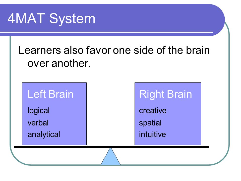 4MAT System Learners also favor one side of the brain over another.