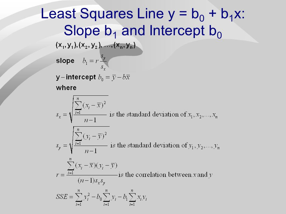 Criterion for choosing what line to draw: method of least squares n The method of least squares chooses the line that makes the sum of squares of the residuals as small as possible n This line has slope b 1 and intercept b 0 that minimizes