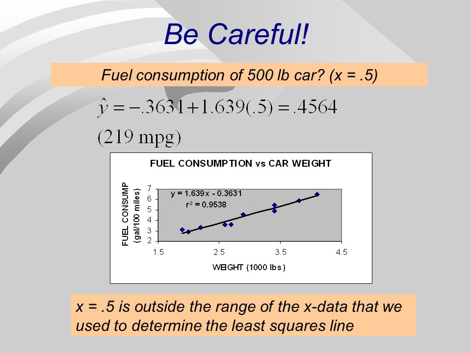 Using the least squares line for prediction. Fuel consumption of 3,000 lb car (x=3)