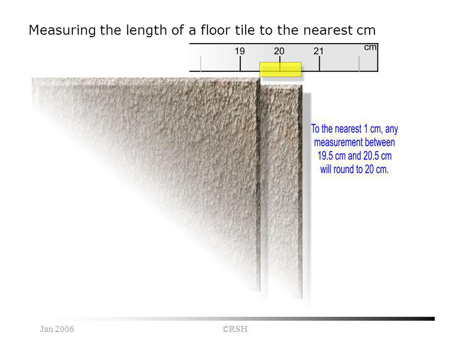 Jan 2006©RSH Measuring the length of a floor tile to the nearest cm