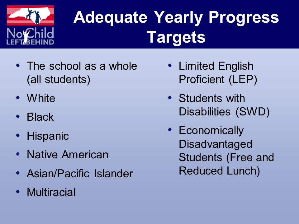 Adequate Yearly Progress Targets The school as a whole (all students) White Black Hispanic Native American Asian/Pacific Islander Multiracial Limited English Proficient (LEP) Students with Disabilities (SWD) Economically Disadvantaged Students (Free and Reduced Lunch)