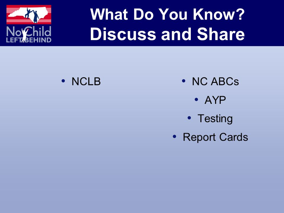 What Do You Know Discuss and Share NCLB NC ABCs AYP Testing Report Cards