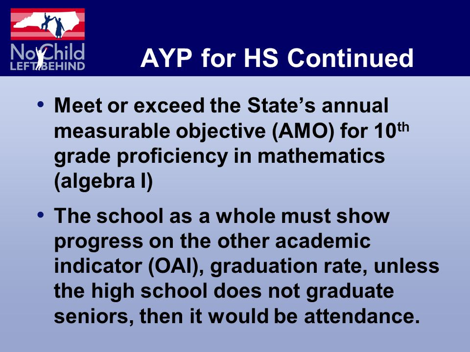 AYP for HS Continued Meet or exceed the State's annual measurable objective (AMO) for 10 th grade proficiency in mathematics (algebra I) The school as a whole must show progress on the other academic indicator (OAI), graduation rate, unless the high school does not graduate seniors, then it would be attendance.