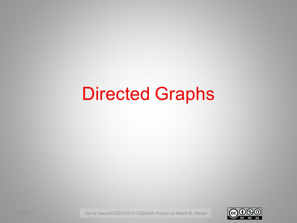 Directed Graphs 3/6/121