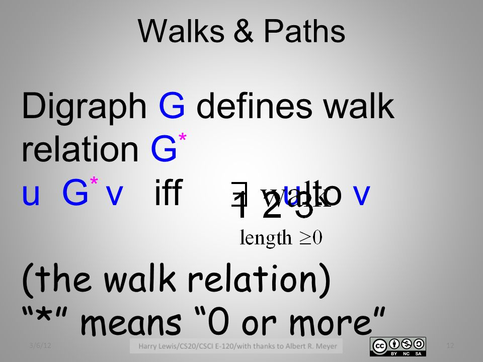 Walks & Paths Digraph G defines walk relation G * u G * v iff u to v (the walk relation) * means 0 or more 3/6/1212