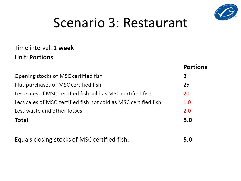 Scenario 3: Restaurant Time interval: 1 week Unit: Portions Portions Opening stocks of MSC certified fish 3 Plus purchases of MSC certified fish 25 Less sales of MSC certified fish sold as MSC certified fish 20 Less sales of MSC certified fish not sold as MSC certified fish1.0 Less waste and other losses 2.0 Total5.0 Equals closing stocks of MSC certified fish.