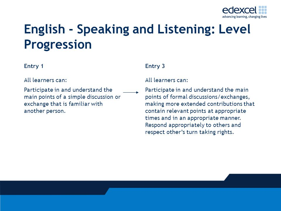 English - Speaking and Listening: Level Progression Entry 1 All learners can: Entry 3 All learners can: Participate in and understand the main points of a simple discussion or exchange that is familiar with another person.
