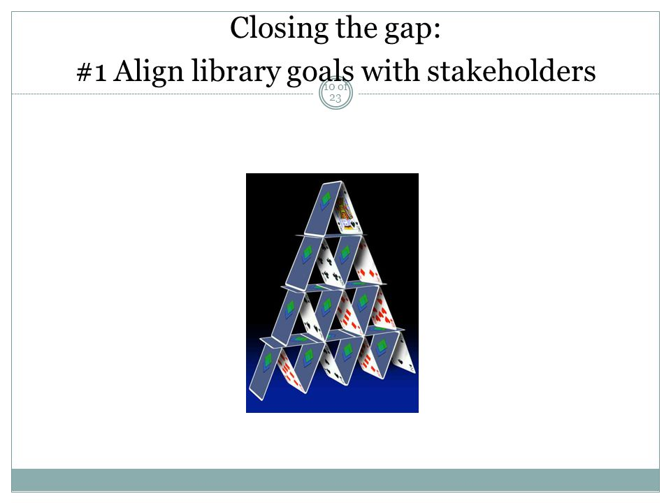 Closing the gap: #1 Align library goals with stakeholders 10 of 23
