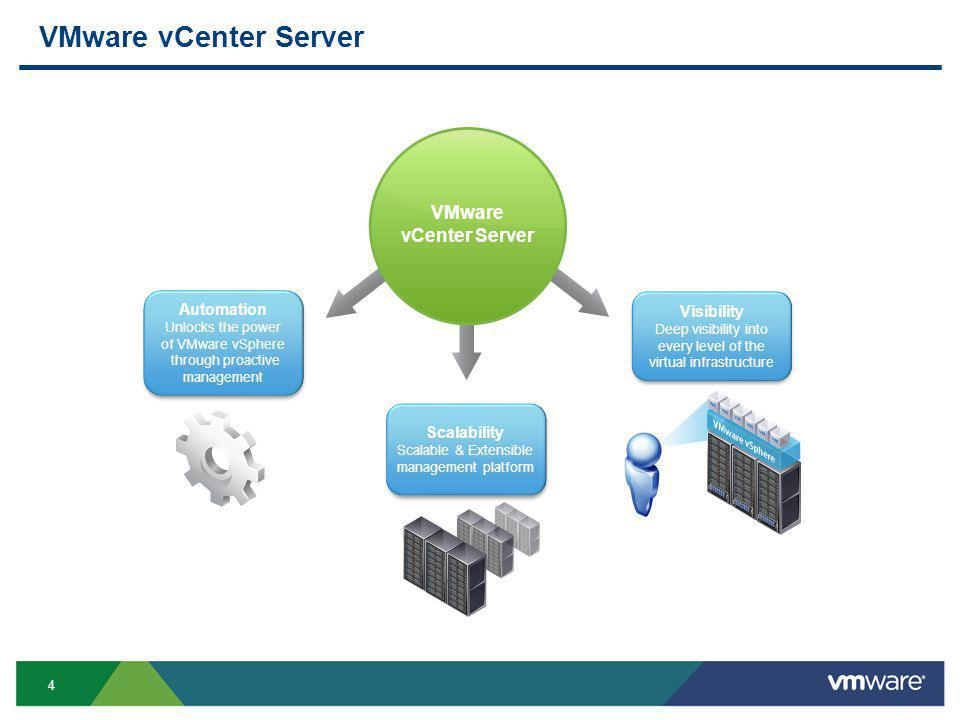 4 VMware vCenter Server VMware vCenter Server Automation Unlocks the power of VMware vSphere through proactive management Scalability Scalable & Extensible management platform Visibility Deep visibility into every level of the virtual infrastructure