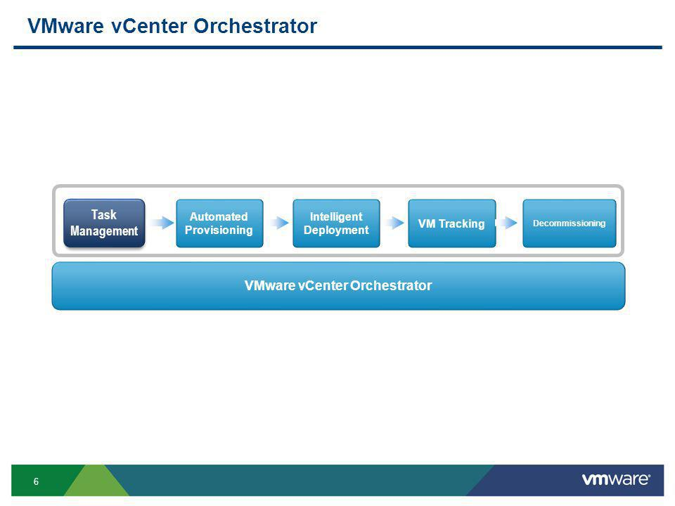 6 VMware vCenter Orchestrator Task Management Automated Provisioning Intelligent Deployment VM Tracking Decommissioning VMware vCenter Orchestrator