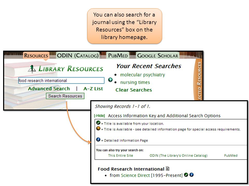 You can also search for a journal using the Library Resources box on the library homepage.