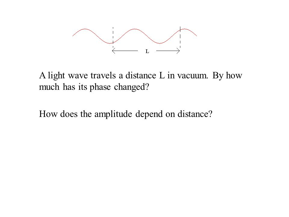 How does the amplitude depend on distance