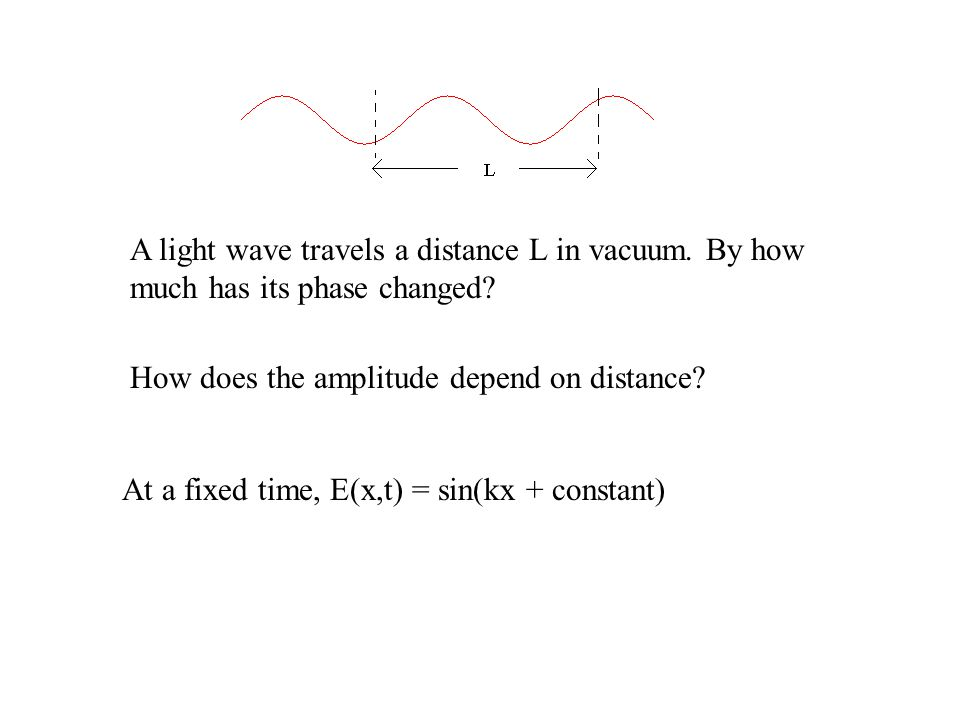 A light wave travels a distance L in vacuum. By how much has its phase changed.