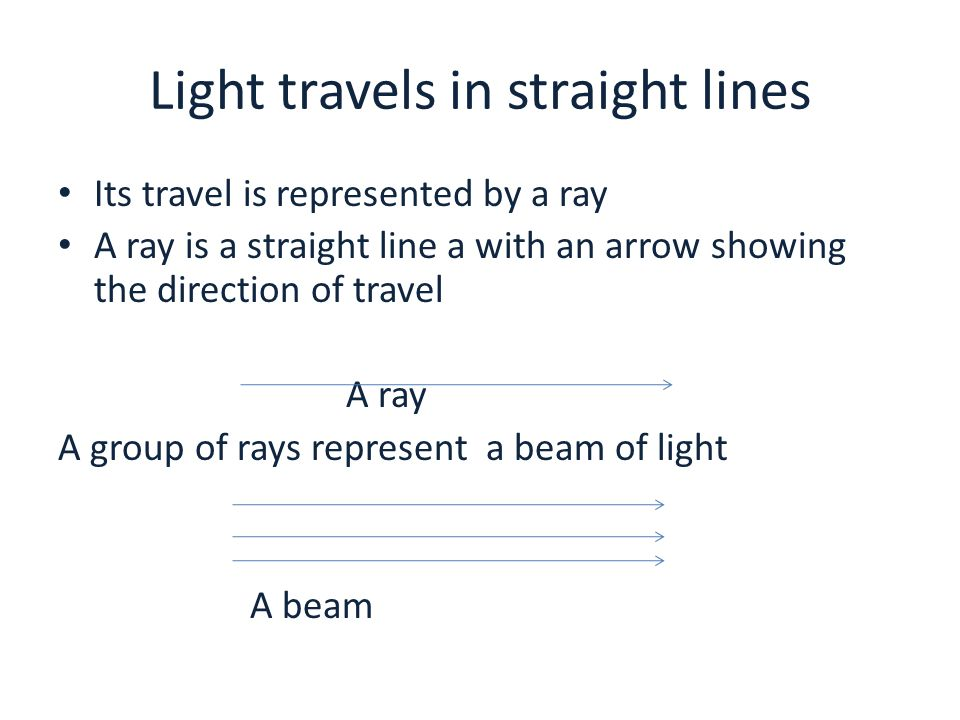 Light travels in straight lines Its travel is represented by a ray A ray is a straight line a with an arrow showing the direction of travel A ray A group of rays represent a beam of light A beam