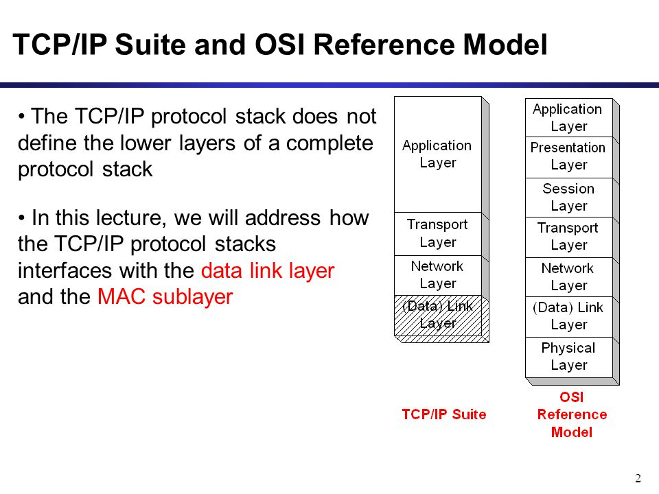 2 TCP/IP Suite and OSI Reference Model The TCP/IP protocol stack does not define the lower layers of a complete protocol stack In this lecture, we will address how the TCP/IP protocol stacks interfaces with the data link layer and the MAC sublayer