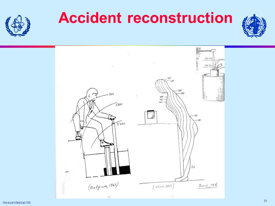 Module Medical XIII. 31 Accident reconstruction