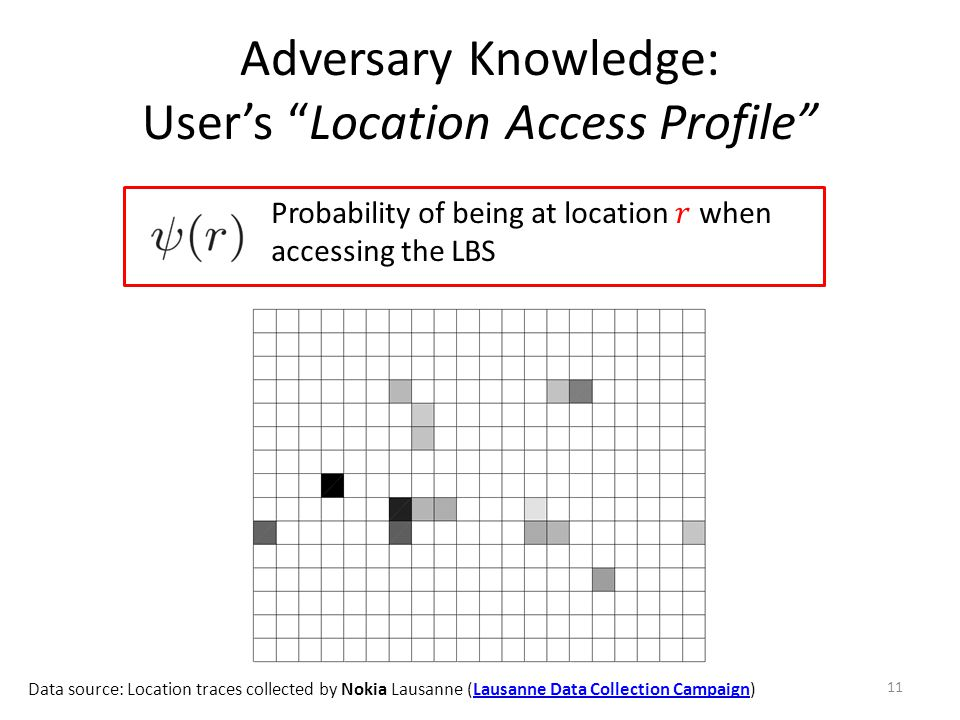 Adversary Knowledge: User's Location Access Profile 11 Data source: Location traces collected by Nokia Lausanne (Lausanne Data Collection Campaign)Lausanne Data Collection Campaign