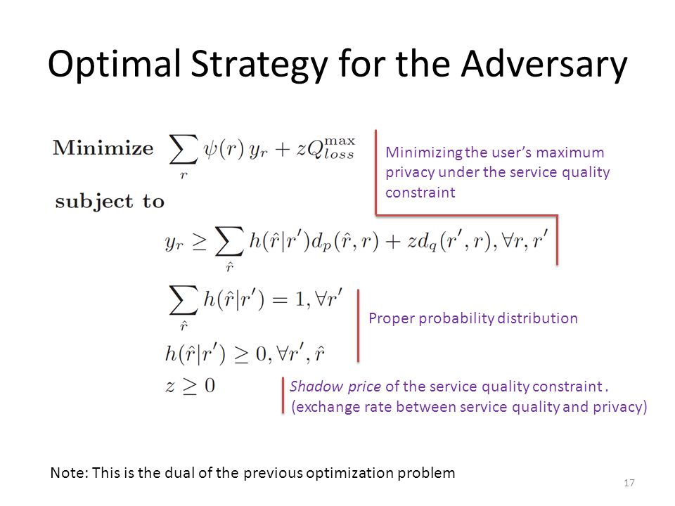 Optimal Strategy for the Adversary Note: This is the dual of the previous optimization problem Proper probability distribution Shadow price of the service quality constraint.