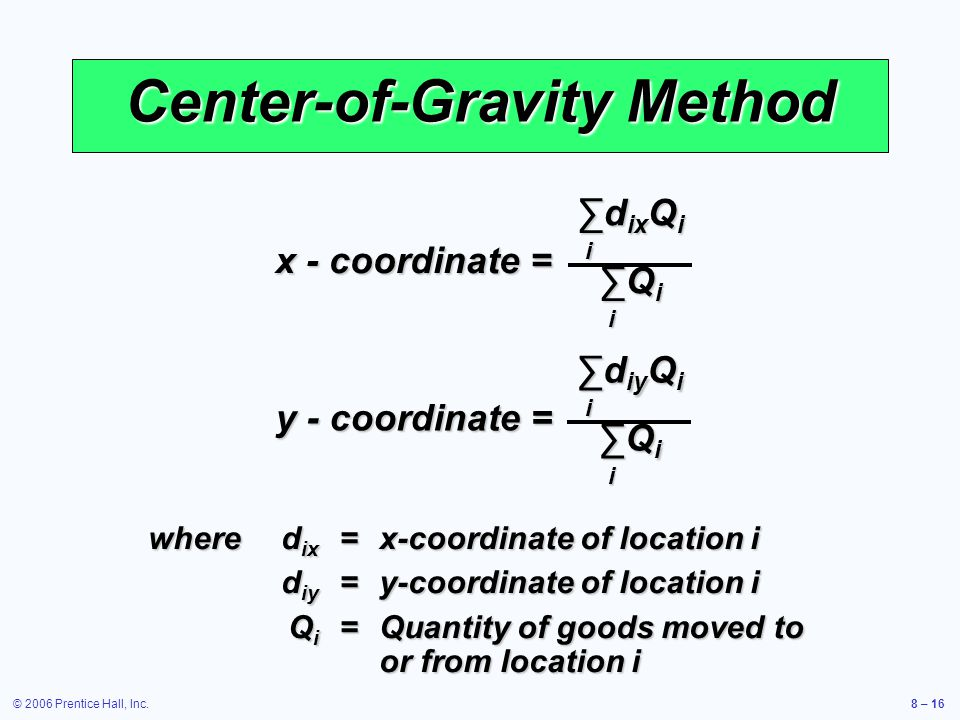© 2006 Prentice Hall, Inc.8 – 16 Center-of-Gravity Method x - coordinate = ∑d ix Q i ∑Q i i i ∑d iy Q i ∑Q i i i y - coordinate = whered ix =x-coordinate of location i d iy =y-coordinate of location i Q i =Quantity of goods moved to or from location i