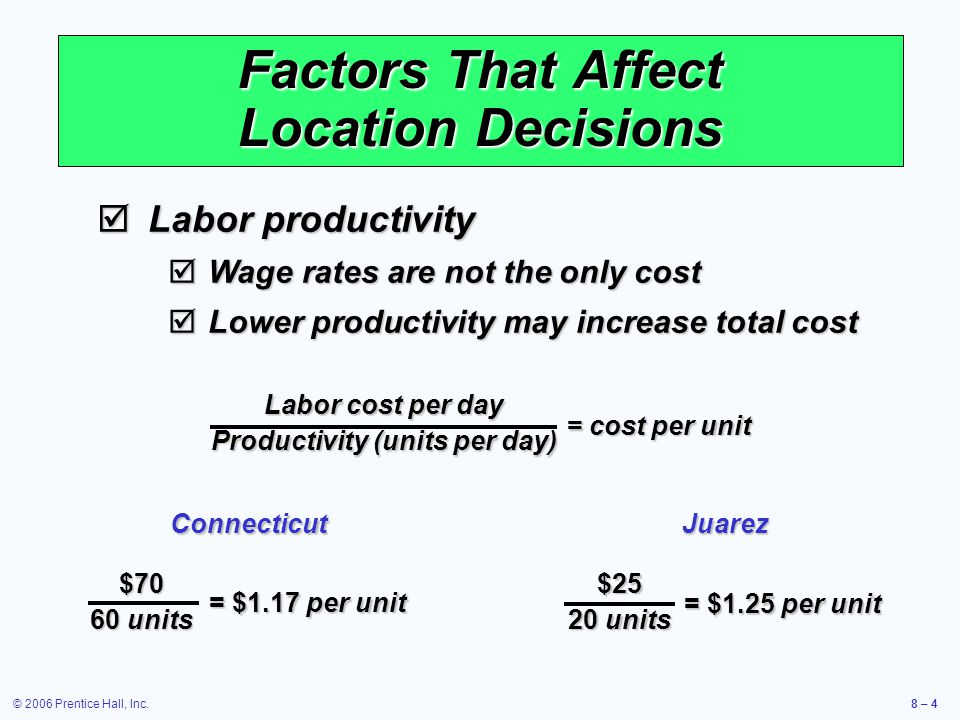 © 2006 Prentice Hall, Inc.8 – 4 Factors That Affect Location Decisions  Labor productivity  Wage rates are not the only cost  Lower productivity may increase total cost Labor cost per day Productivity (units per day) = cost per unit Connecticut = $1.17 per unit $70 60 units Juarez = $1.25 per unit $25 20 units
