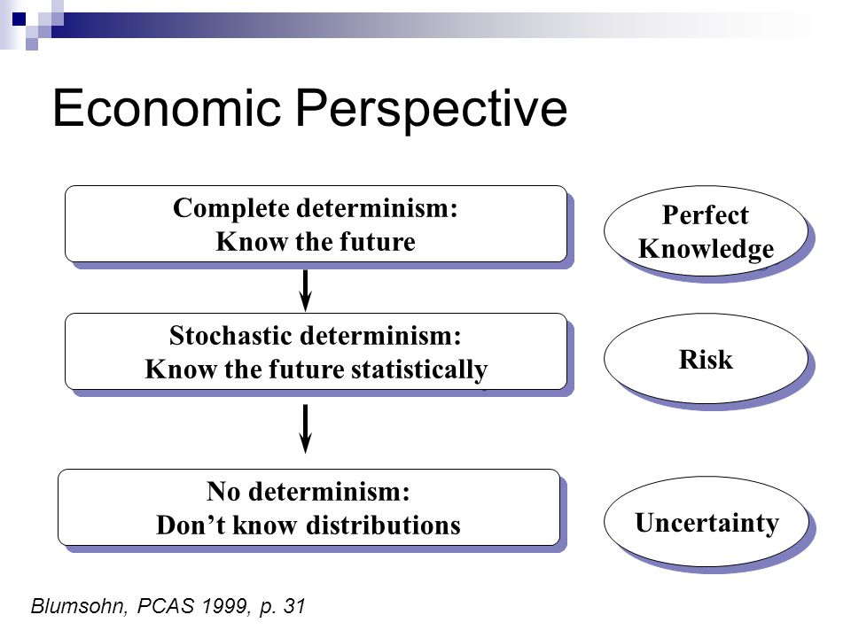 Complete determinism: Know the future Complete determinism: Know the future Economic Perspective No determinism: Don't know distributions No determinism: Don't know distributions Stochastic determinism: Know the future statistically Stochastic determinism: Know the future statistically Perfect Knowledge Perfect Knowledge Risk Uncertainty Blumsohn, PCAS 1999, p.