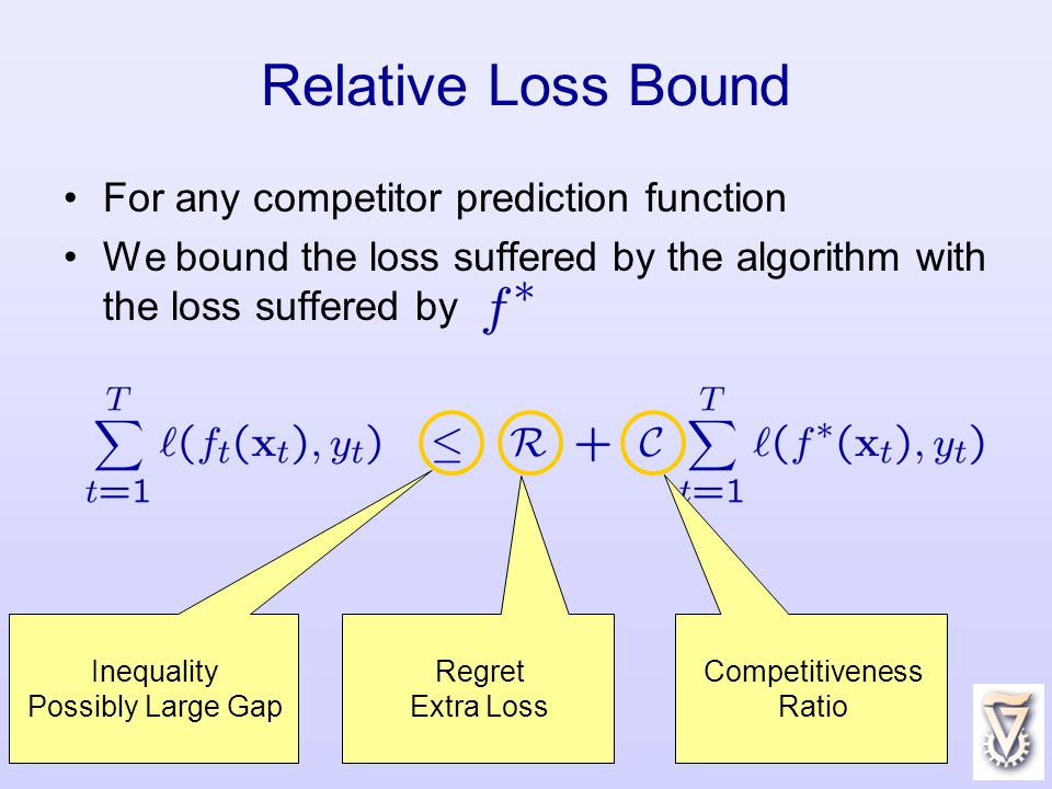 13 For any competitor prediction function We bound the loss suffered by the algorithm with the loss suffered by Relative Loss Bound Inequality Possibly Large Gap Regret Extra Loss Competitiveness Ratio