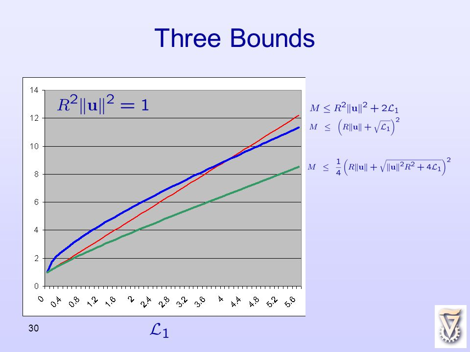 30 Three Bounds