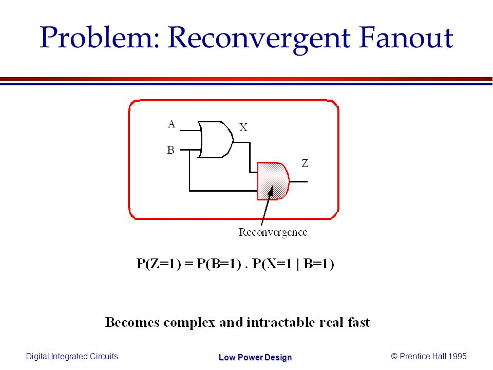 Digital Integrated Circuits© Prentice Hall 1995 Low Power Design Problem: Reconvergent Fanout