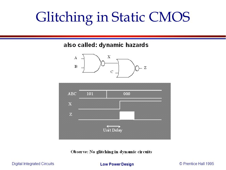 Digital Integrated Circuits© Prentice Hall 1995 Low Power Design Glitching in Static CMOS