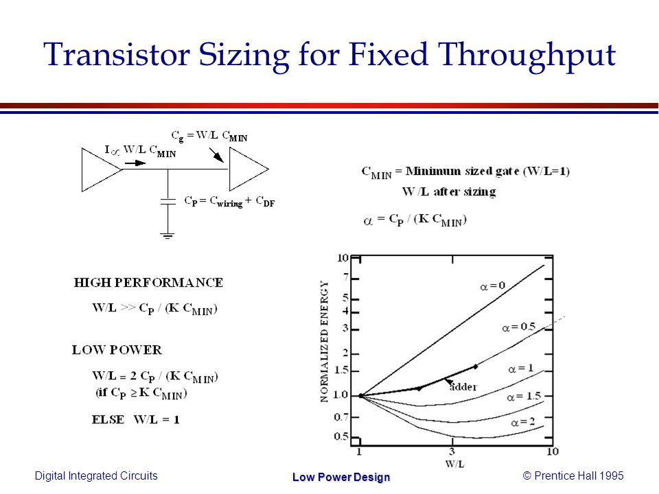 Digital Integrated Circuits© Prentice Hall 1995 Low Power Design Transistor Sizing for Fixed Throughput