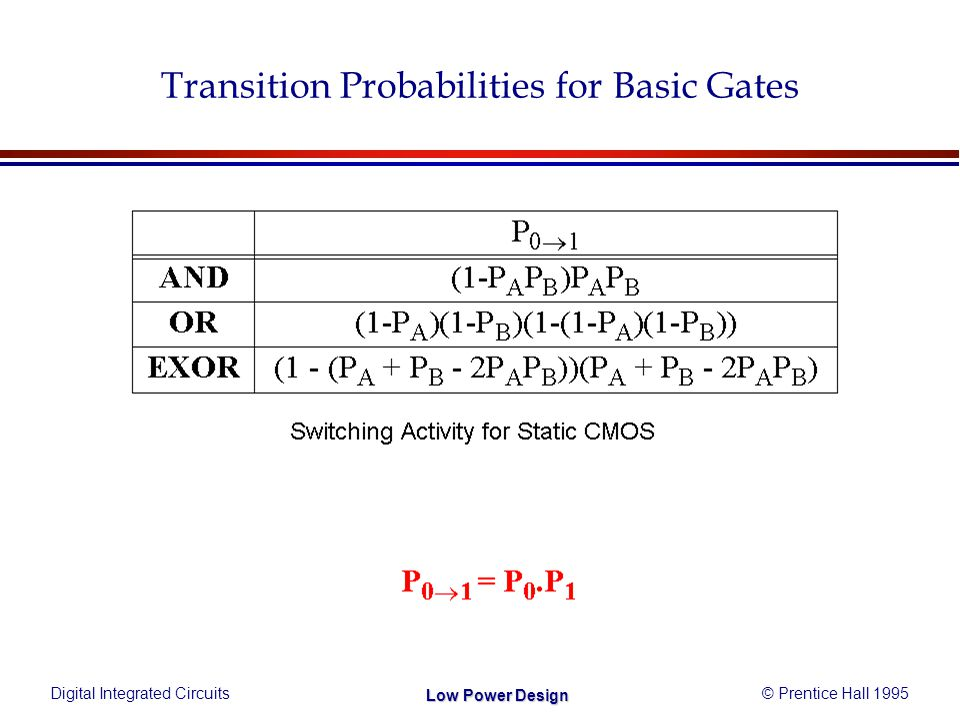 Digital Integrated Circuits© Prentice Hall 1995 Low Power Design Transition Probabilities for Basic Gates