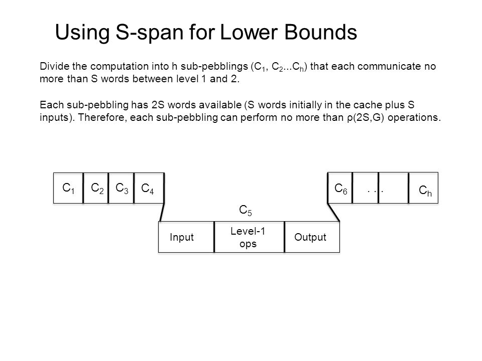 Using S-span for Lower Bounds Divide the computation into h sub-pebblings (C 1, C 2...C h ) that each communicate no more than S words between level 1 and 2.