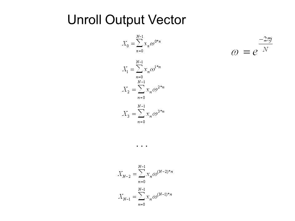 ... Unroll Output Vector