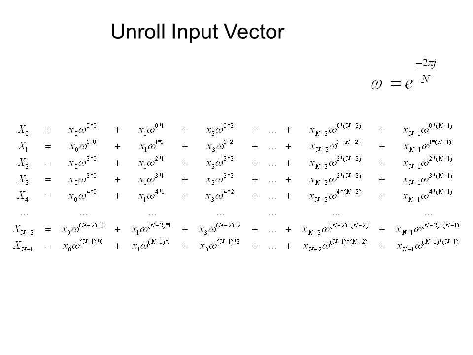 Unroll Input Vector