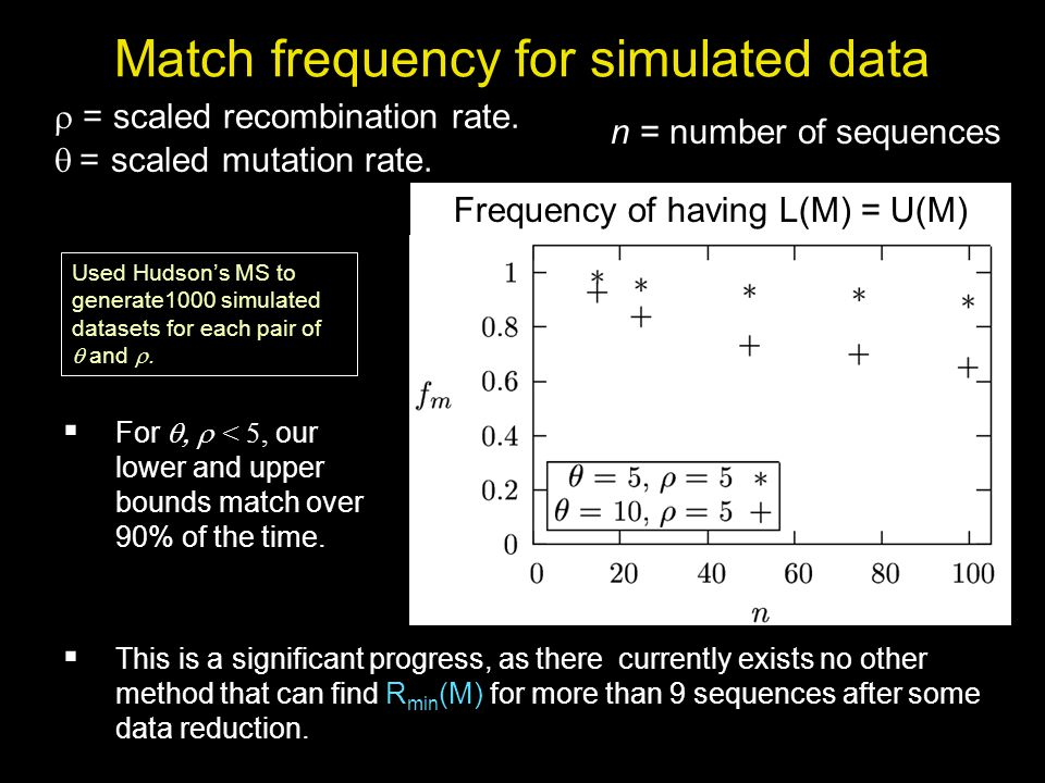 Match frequency for simulated data  = scaled recombination rate.