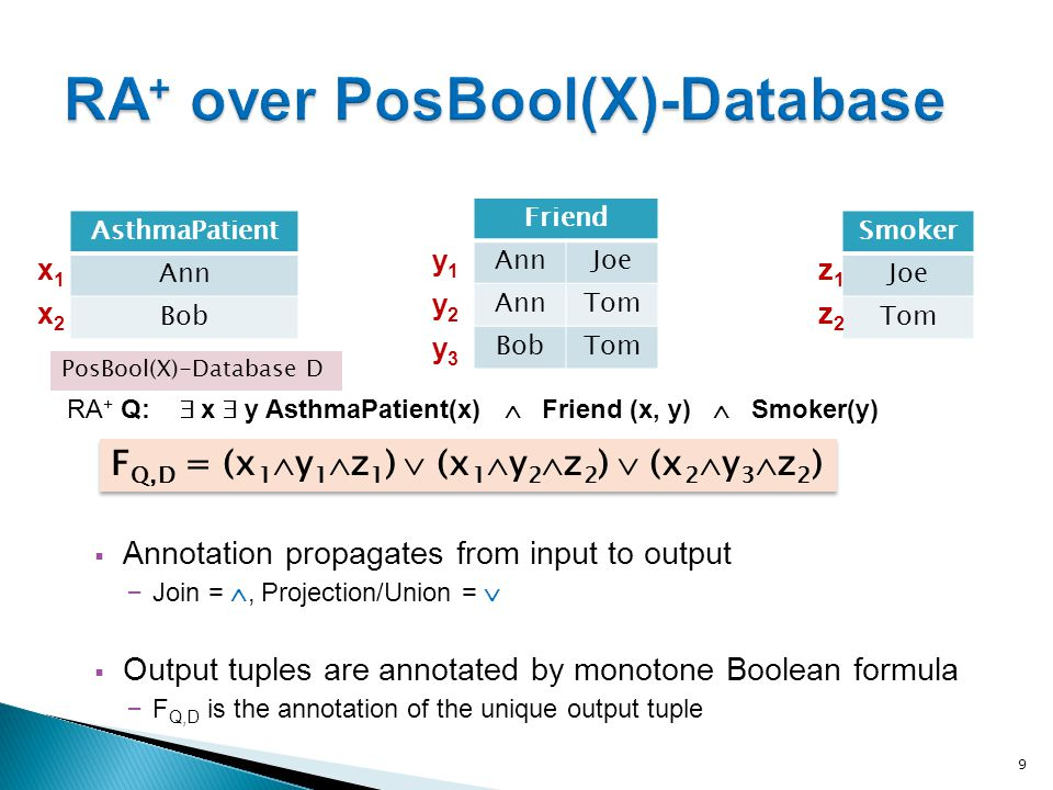 9  Annotation propagates from input to output – Join = , Projection/Union =   Output tuples are annotated by monotone Boolean formula – F Q,D is the annotation of the unique output tuple AsthmaPatient Ann Bob Friend AnnJoe AnnTom BobTom Smoker Joe Tom RA + Q:  x  y AsthmaPatient(x)  Friend (x, y)  Smoker(y) x1x1 x2x2 z1z1 z2z2 y1y1 y2y2 y3y3 PosBool(X)-Database D F Q,D = (x 1  y 1  z 1 )  (x 1  y 2  z 2 )  (x 2  y 3  z 2 )