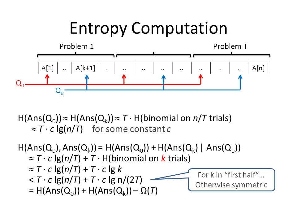 Entropy Computation H(Ans(Q 0 )) ≈ H(Ans(Q k )) ≈ T · H(binomial on n/T trials) ≈ T · c lg(n/T) for some constant c H(Ans(Q 0 ), Ans(Q k )) = H(Ans(Q 0 )) + H(Ans(Q k ) | Ans(Q 0 )) ≈ T · c lg(n/T) + T · H(binomial on k trials) ≈ T · c lg(n/T) + T · c lg k < T · c lg(n/T) + T · c lg n/(2T) = H(Ans(Q 0 )) + H(Ans(Q k )) – Ω(T) A[1]..A[k+1]..
