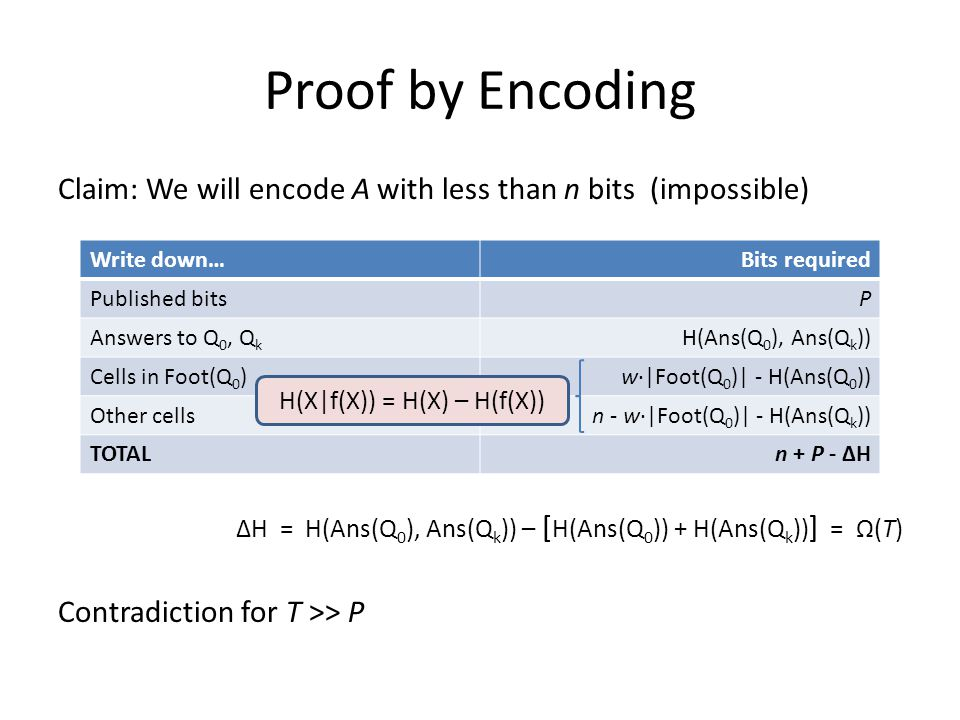 Proof by Encoding Claim: We will encode A with less than n bits (impossible) ΔH = H(Ans(Q 0 ), Ans(Q k )) – [ H(Ans(Q 0 )) + H(Ans(Q k )) ] = Ω(T) Contradiction for T >> P Write down…Bits required Published bitsP Answers to Q 0, Q k H(Ans(Q 0 ), Ans(Q k )) Cells in Foot(Q 0 )w·|Foot(Q 0 )| - H(Ans(Q 0 )) Other cellsn - w·|Foot(Q 0 )| - H(Ans(Q k )) TOTALn + P - ΔH H(X|f(X)) = H(X) – H(f(X))