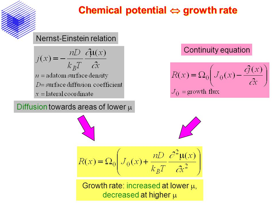 Chemical potential  growth rate Diffusion towards areas of lower  Growth rate: increased at lower , decreased at higher  Nernst-Einstein relation Continuity equation