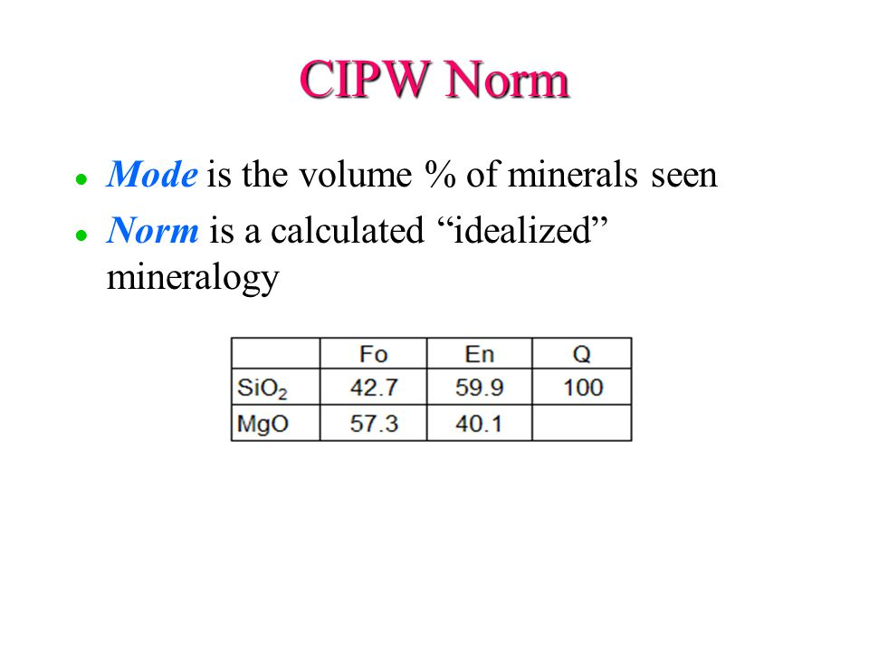 CIPW Norm l l Mode is the volume % of minerals seen l l Norm is a calculated idealized mineralogy