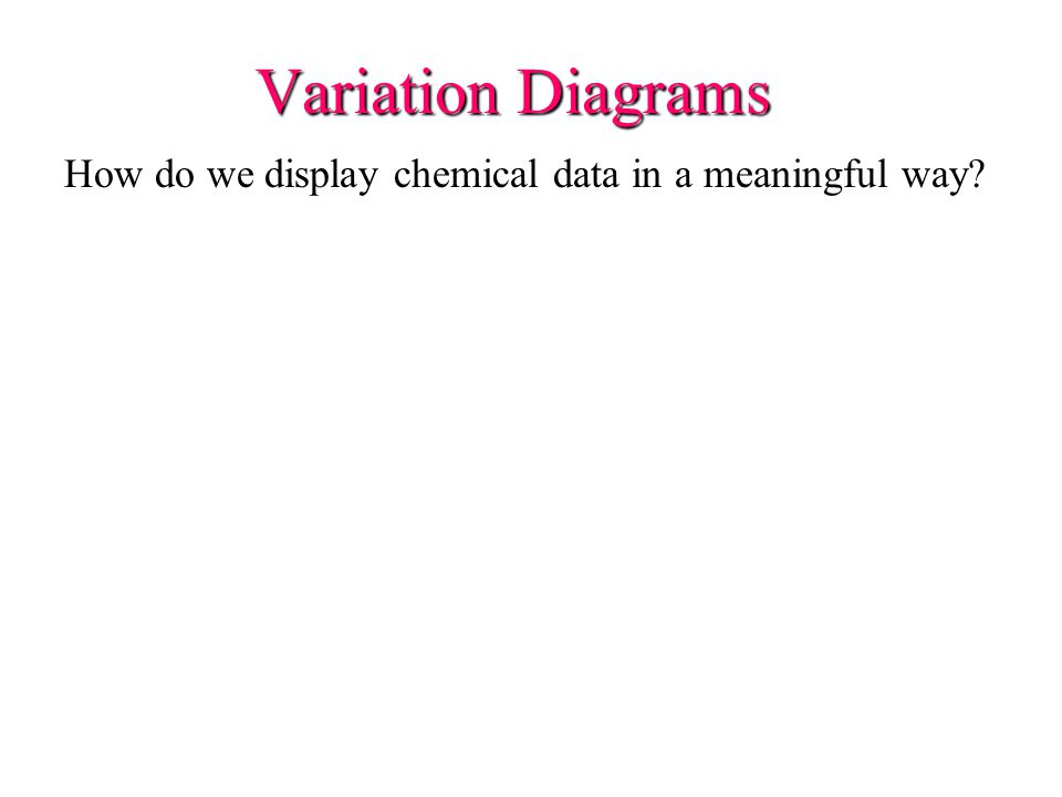 Variation Diagrams How do we display chemical data in a meaningful way