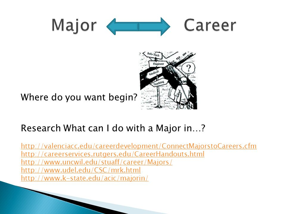 Where do you want begin. Research What can I do with a Major in….